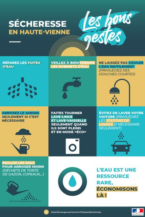 Avis de sécheresse en Haute-Vienne 2019